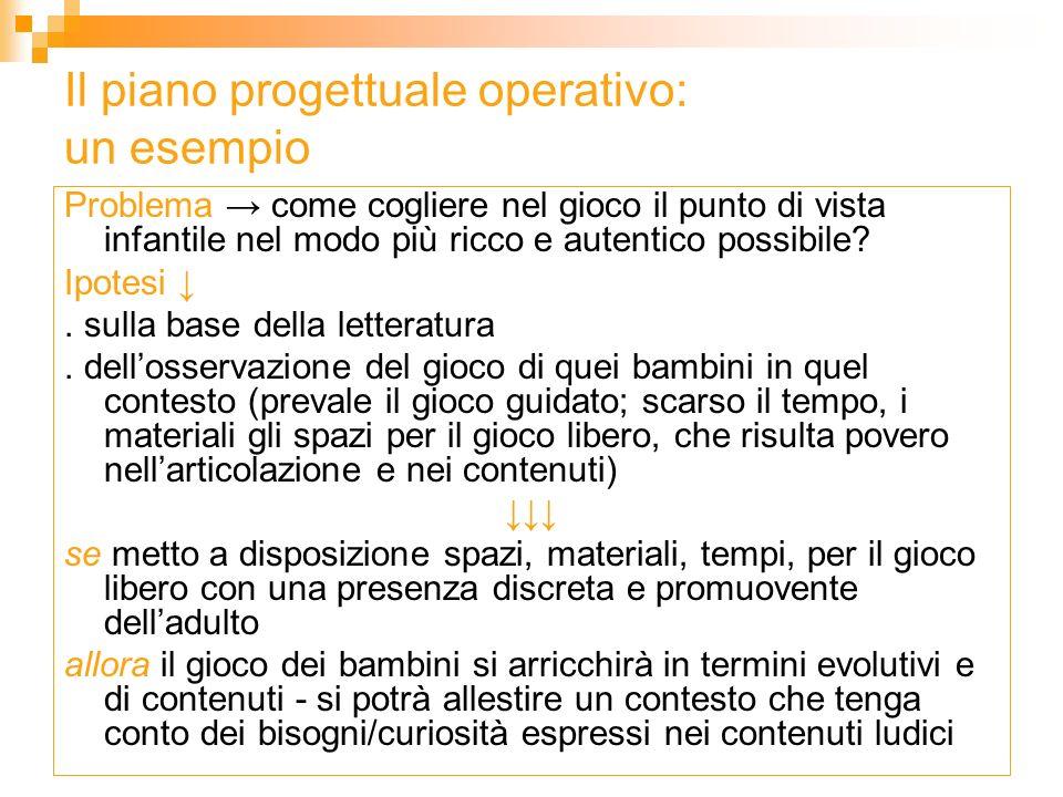 Il piano progettuale operativo: un esempio