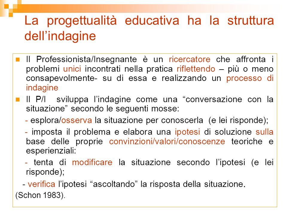 La progettualità educativa ha la struttura dell'indagine