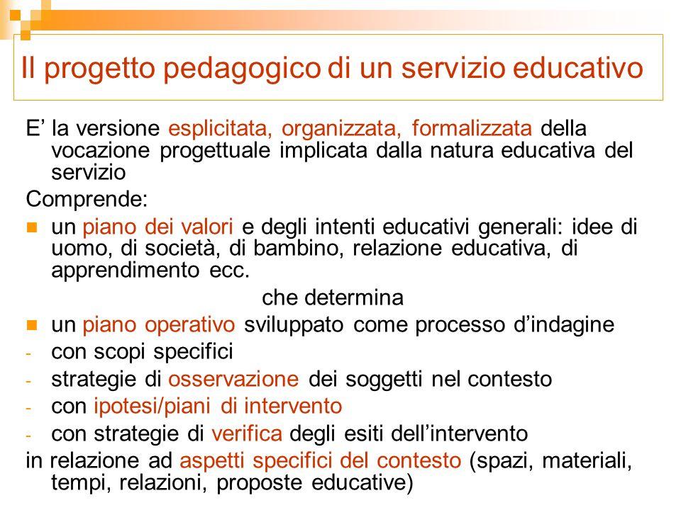 Il progetto pedagogico di un servizio educativo