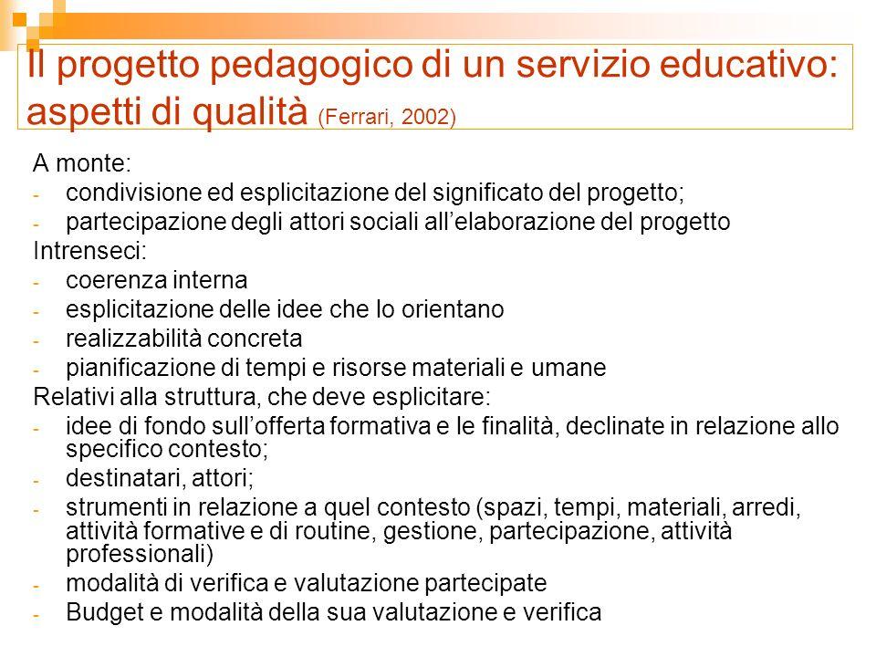 Il progetto pedagogico di un servizio educativo: aspetti di qualità (Ferrari, 2002)