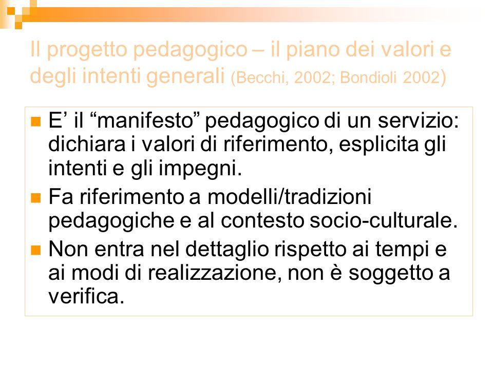 Il progetto pedagogico – il piano dei valori e degli intenti generali (Becchi, 2002; Bondioli 2002)