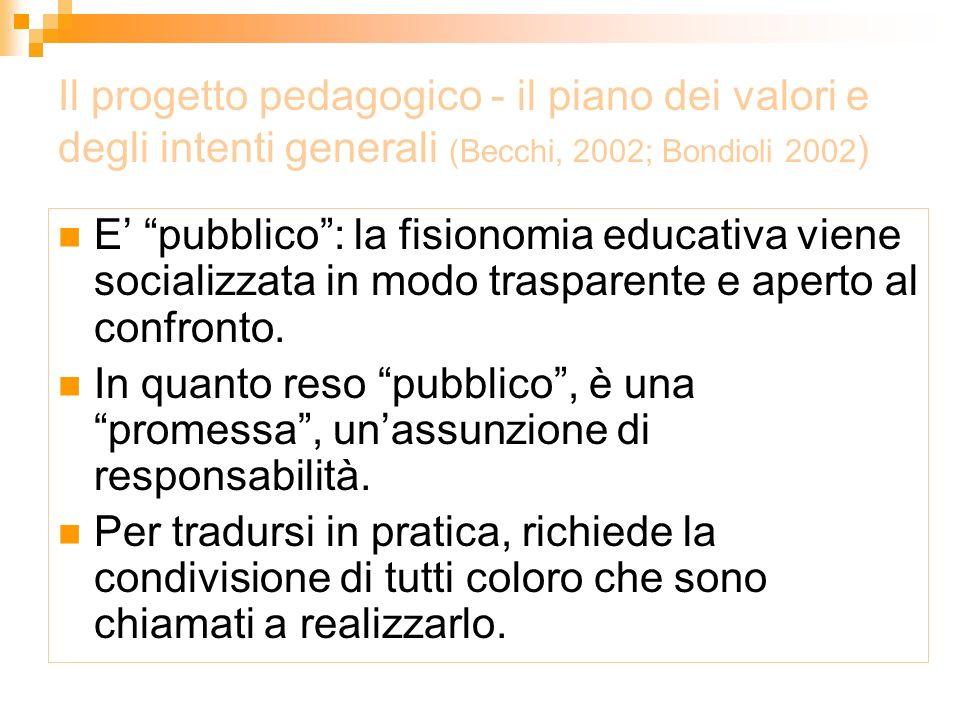 Il progetto pedagogico - il piano dei valori e degli intenti generali (Becchi, 2002; Bondioli 2002)