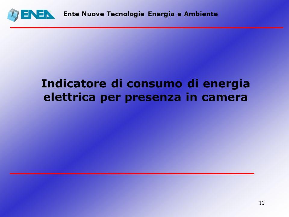 Indicatore di consumo di energia elettrica per presenza in camera