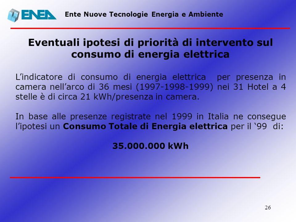 Ente Nuove Tecnologie Energia e Ambiente