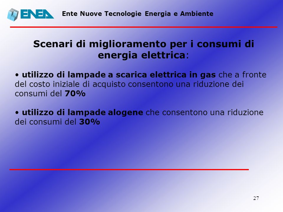 Scenari di miglioramento per i consumi di energia elettrica: