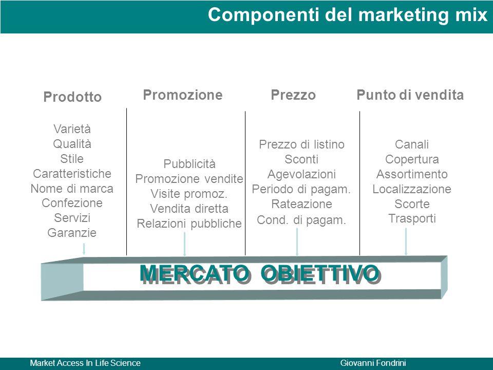 MERCATO OBIETTIVO Componenti del marketing mix Prodotto Promozione