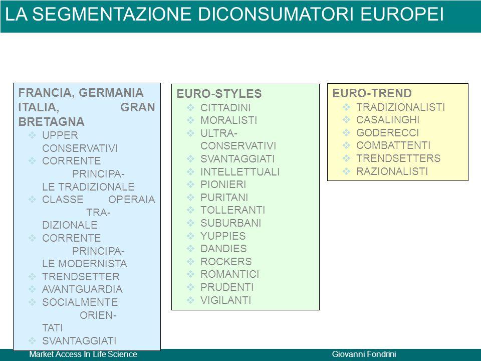 LA SEGMENTAZIONE DICONSUMATORI EUROPEI