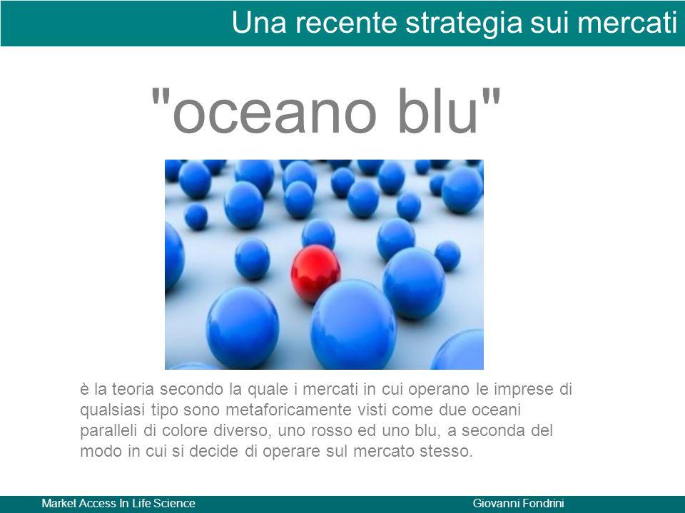 oceano blu Una recente strategia sui mercati