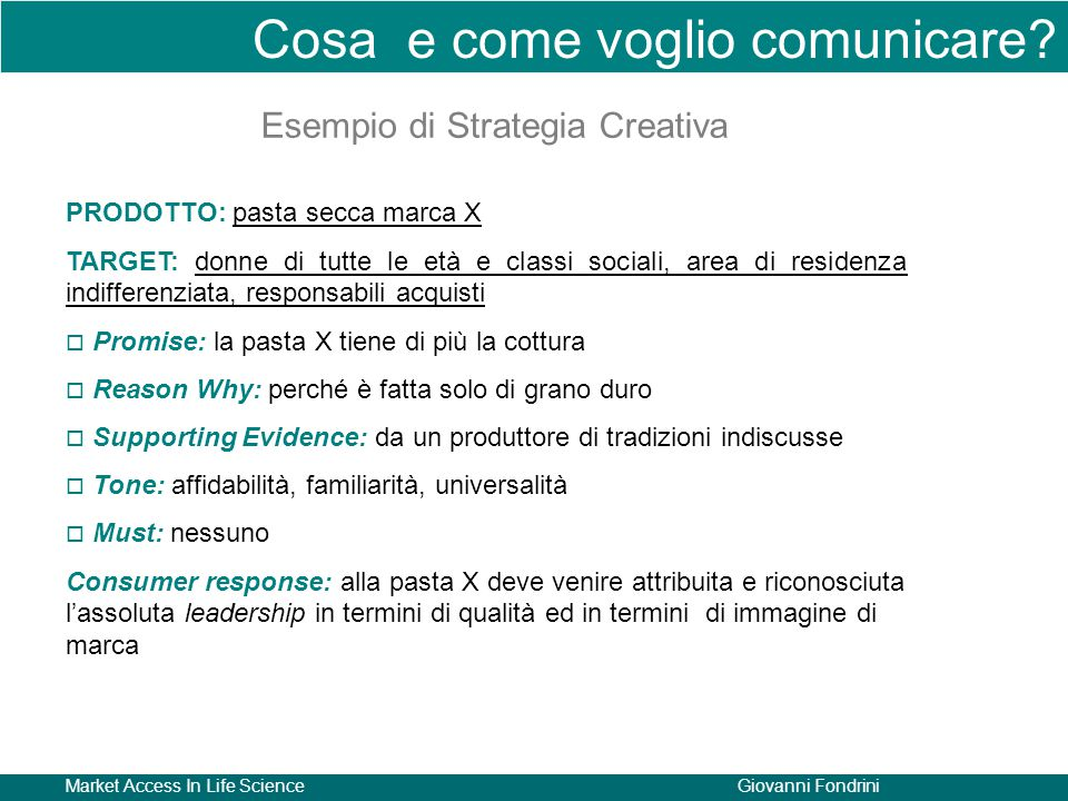 Esempio di Strategia Creativa