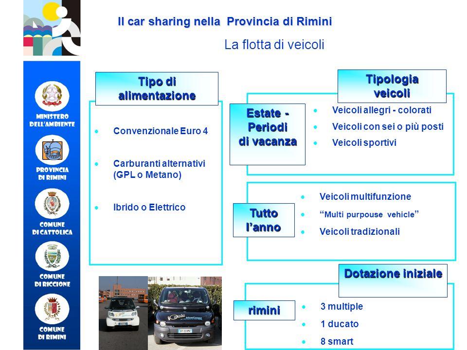 La flotta di veicoli Il car sharing nella Provincia di Rimini