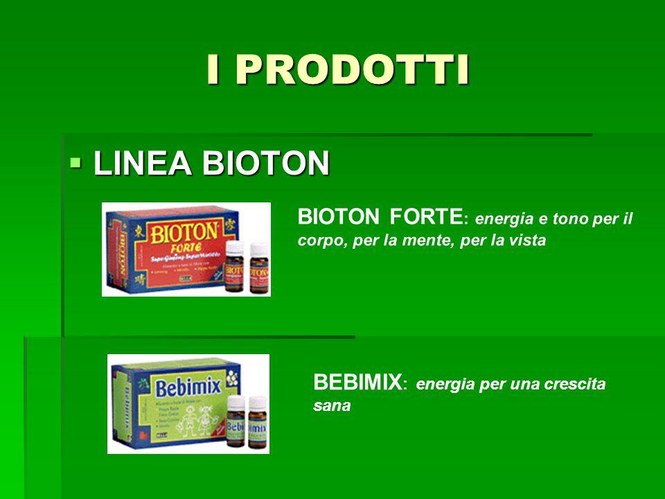 I PRODOTTI LINEA BIOTON