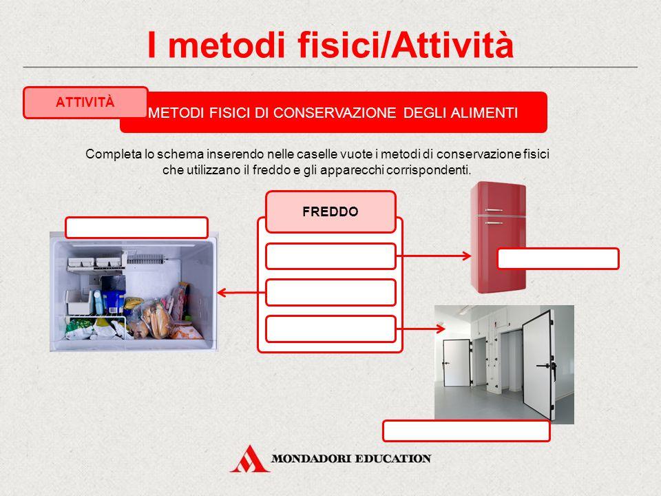 I metodi fisici/Attività