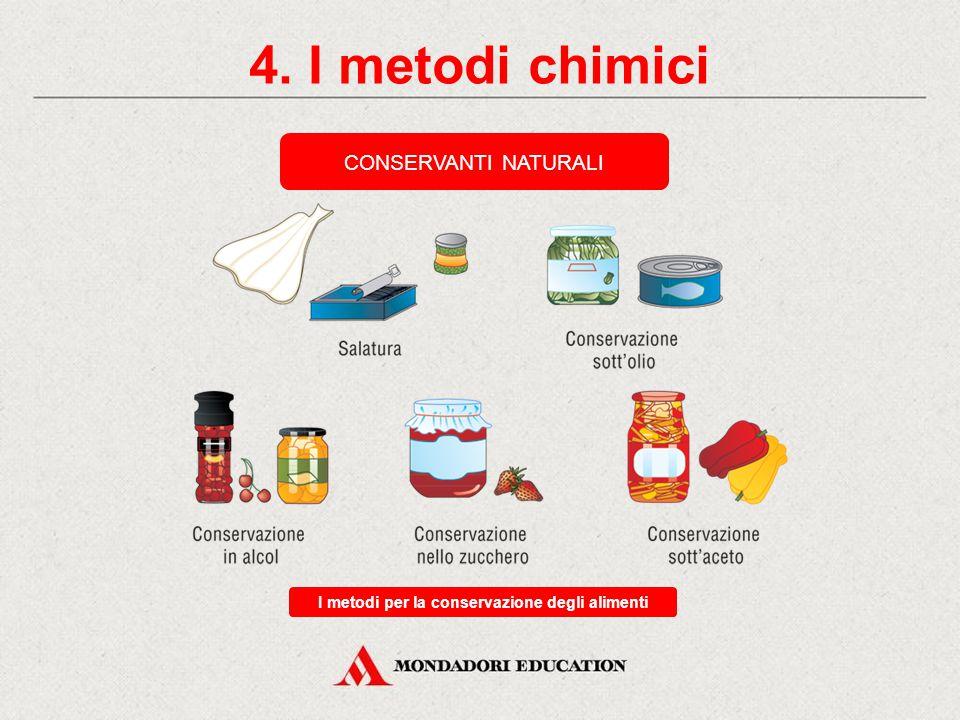 I metodi per la conservazione degli alimenti