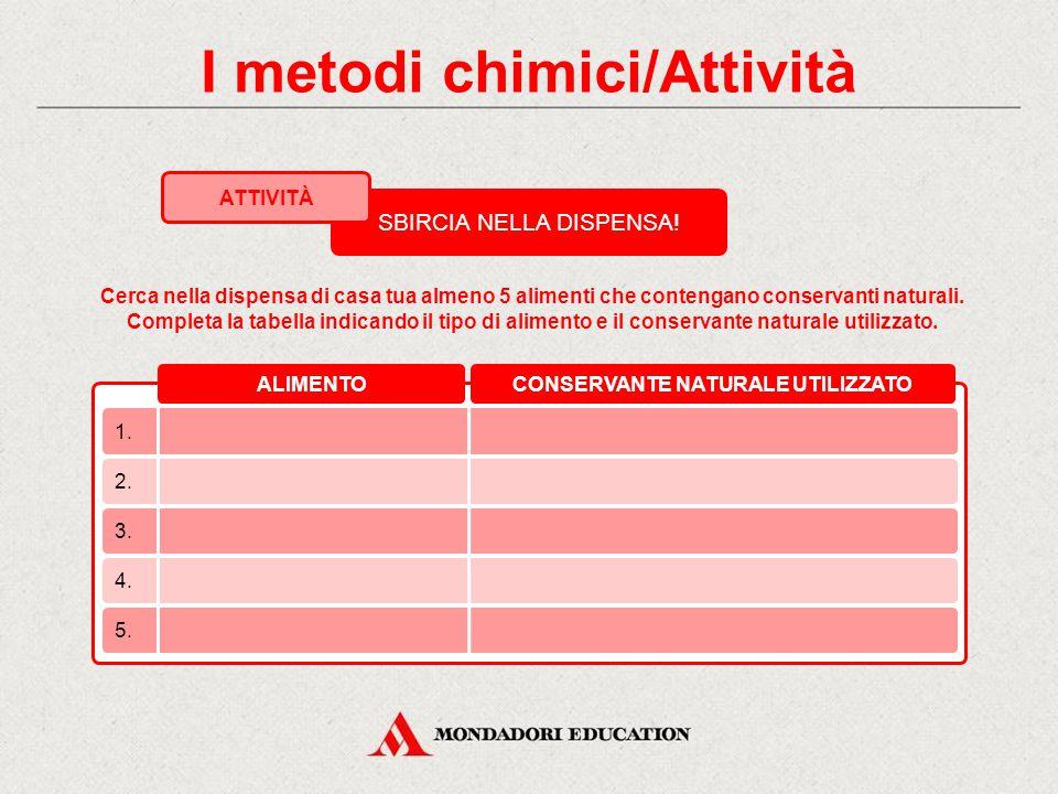 I metodi chimici/Attività CONSERVANTE NATURALE UTILIZZATO