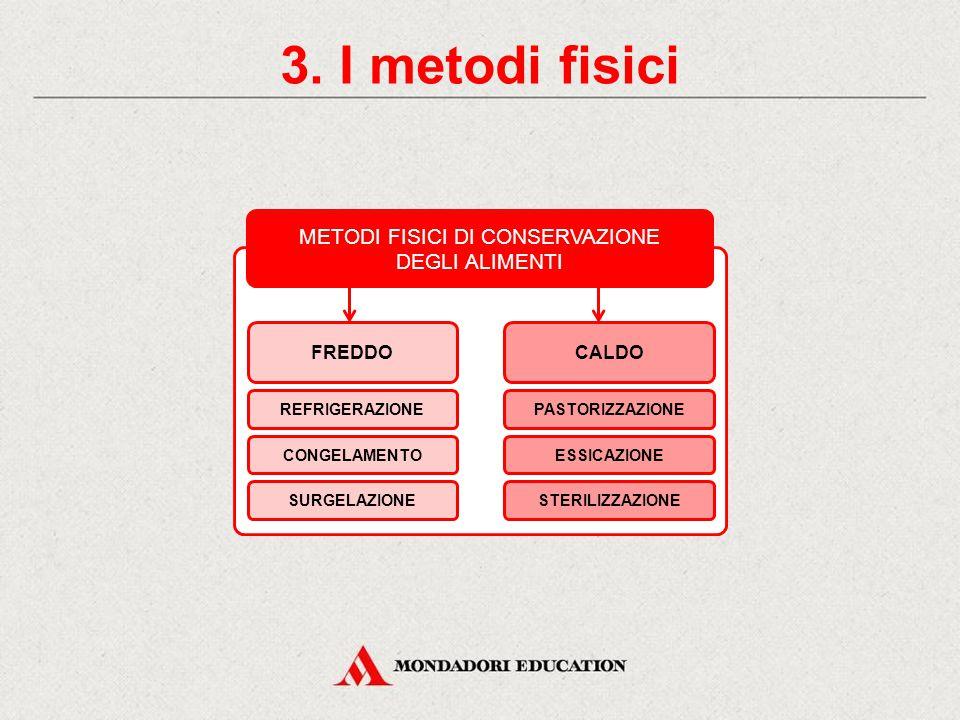 METODI FISICI DI CONSERVAZIONE