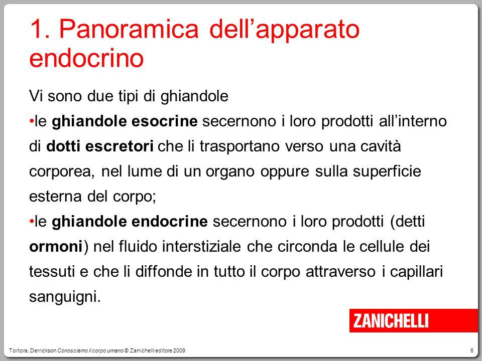 1. Panoramica dell'apparato endocrino