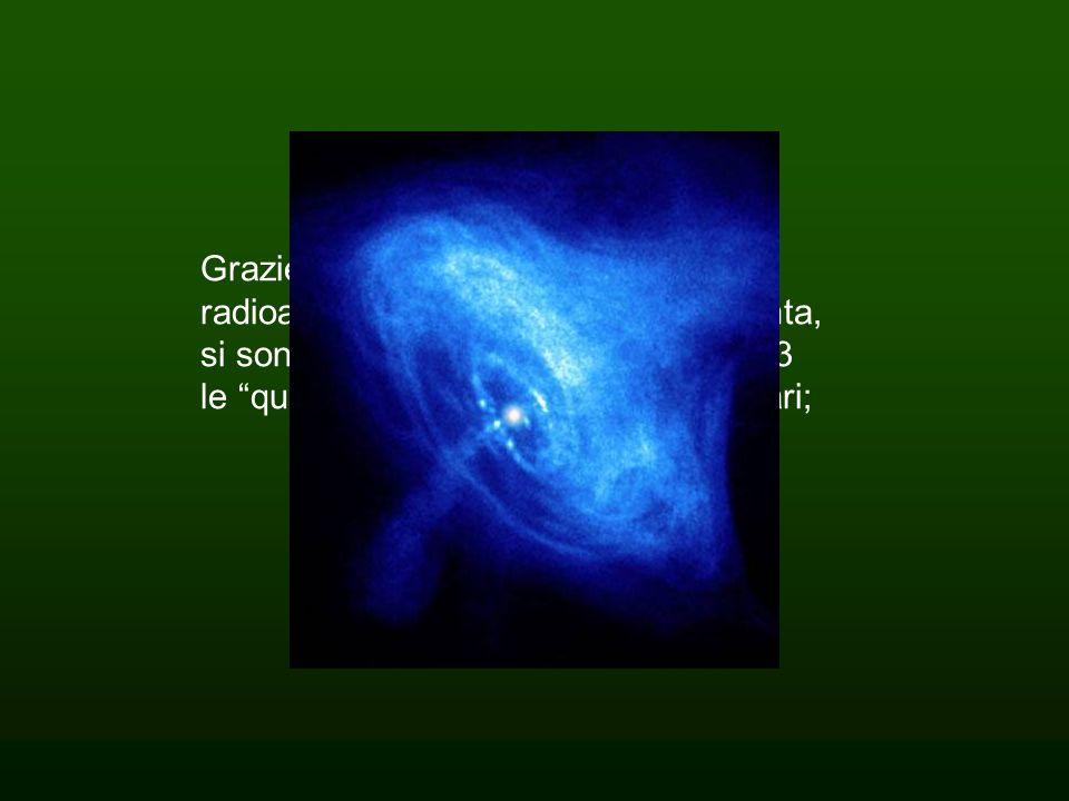 Grazie alle osservazioni radioastronomiche degli anni Sessanta, si sono fatti grandi scoperte: nel 1963 le quasar sorgenti radio quasi stellari;