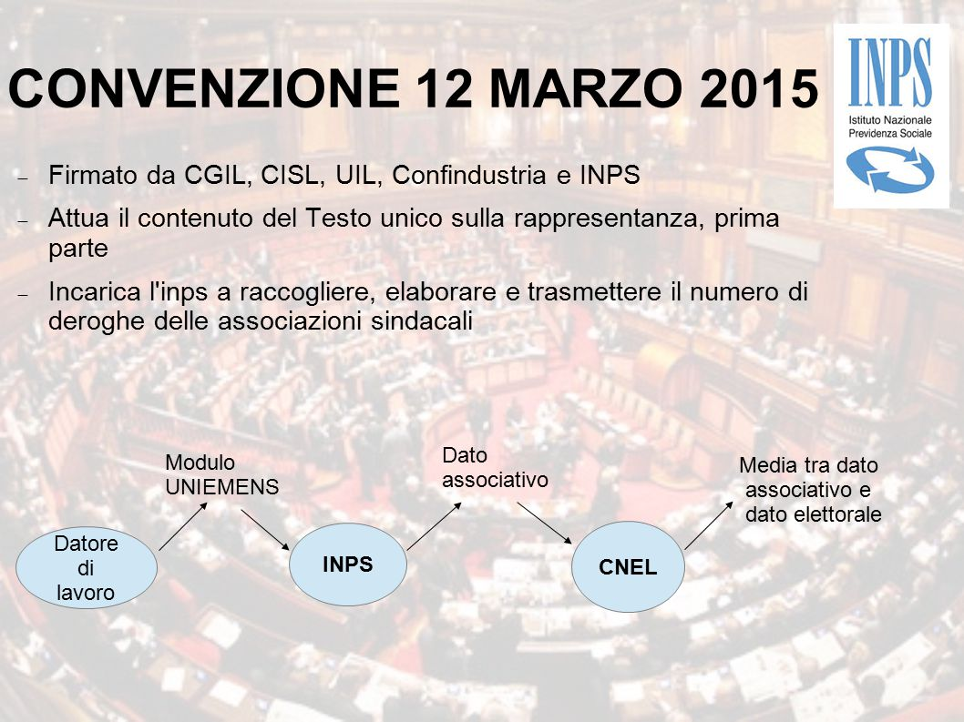 CONVENZIONE 12 MARZO 2015 Firmato da CGIL, CISL, UIL, Confindustria e INPS. Attua il contenuto del Testo unico sulla rappresentanza, prima parte.