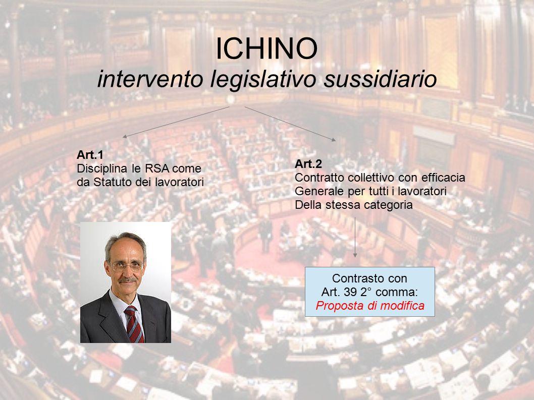ICHINO intervento legislativo sussidiario