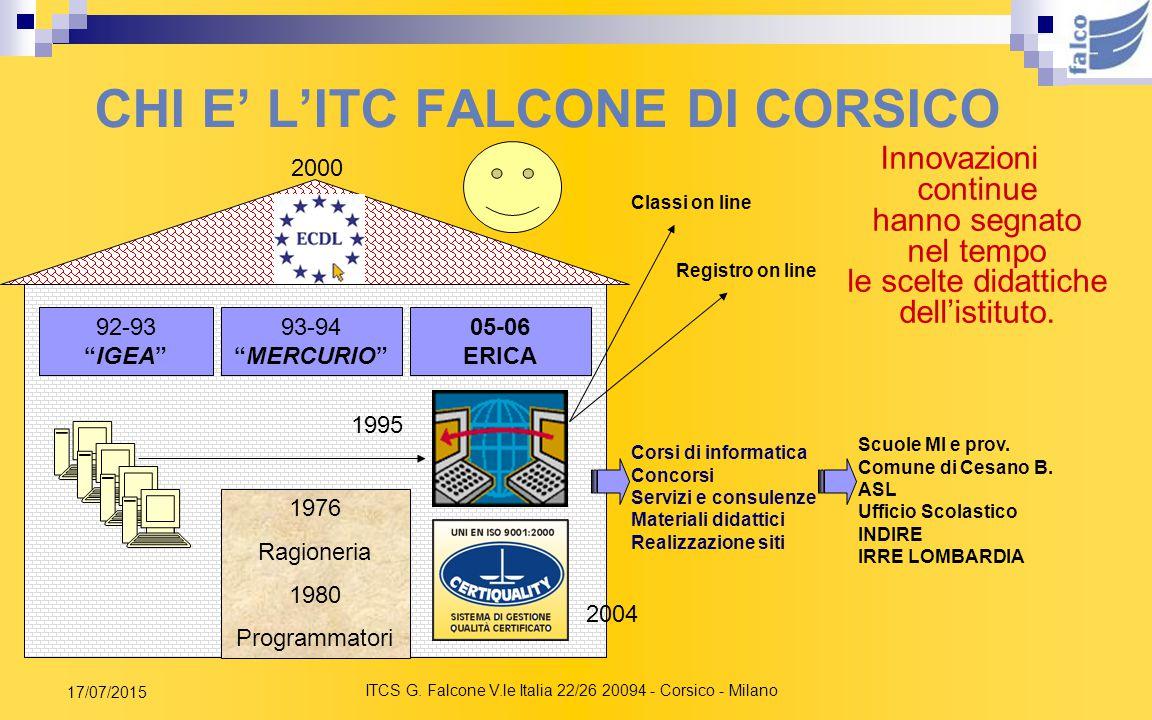 CHI E' L'ITC FALCONE DI CORSICO