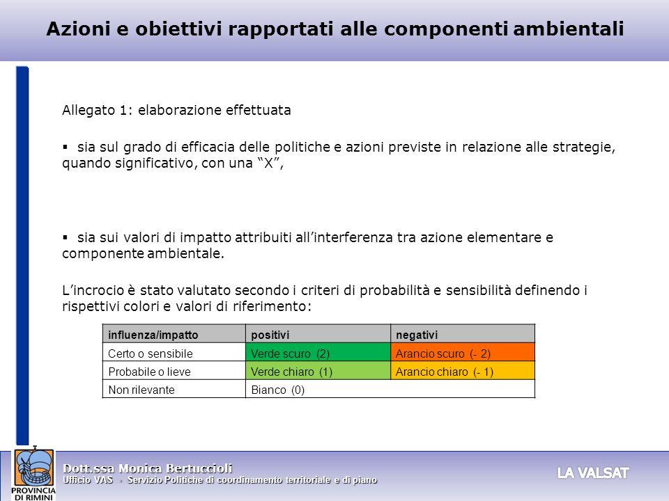 Azioni e obiettivi rapportati alle componenti ambientali