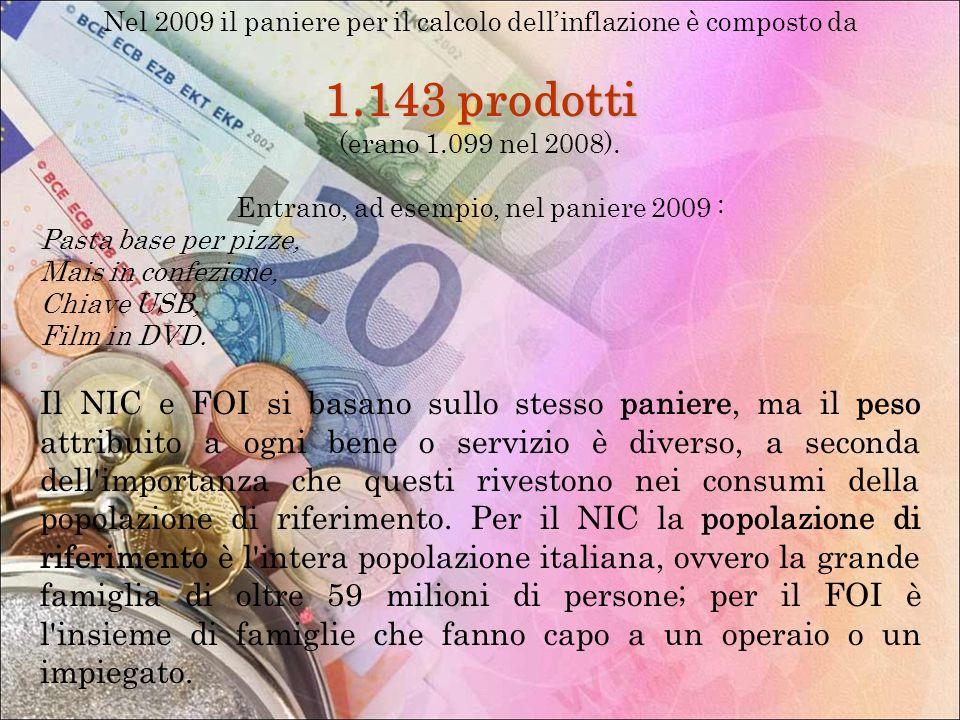 Nel 2009 il paniere per il calcolo dell'inflazione è composto da