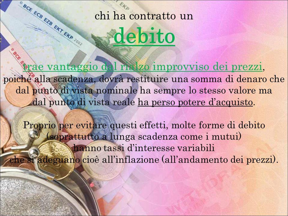 debito chi ha contratto un