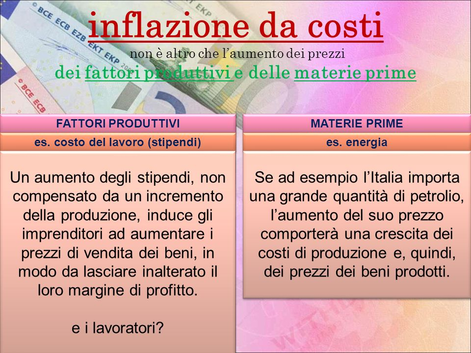 inflazione da costi dei fattori produttivi e delle materie prime