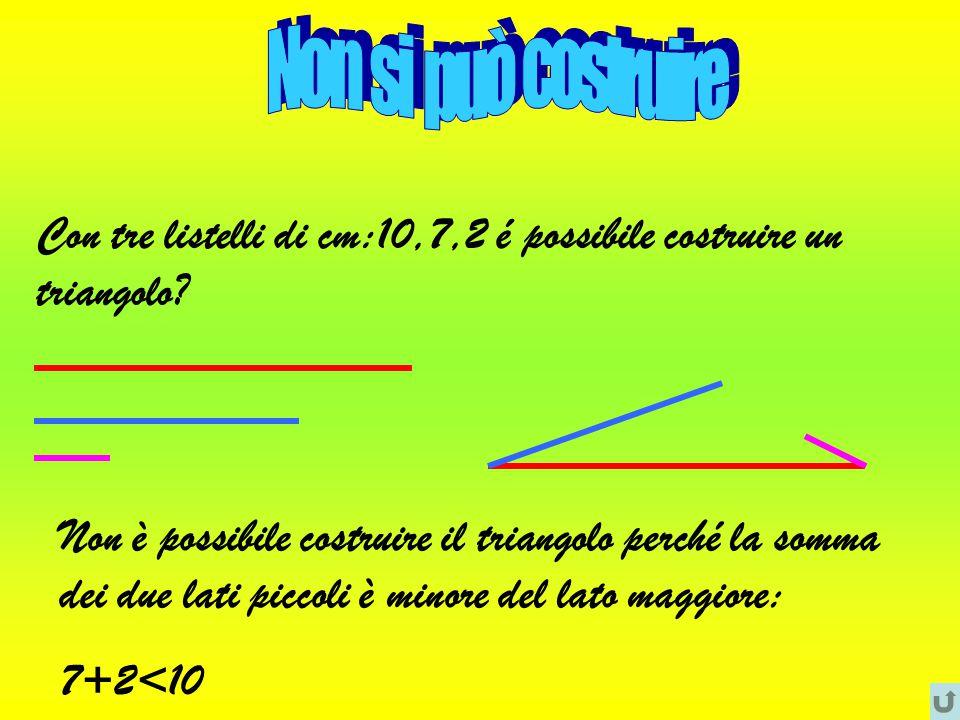 Non si può costruire Con tre listelli di cm:10,7,2 é possibile costruire un triangolo