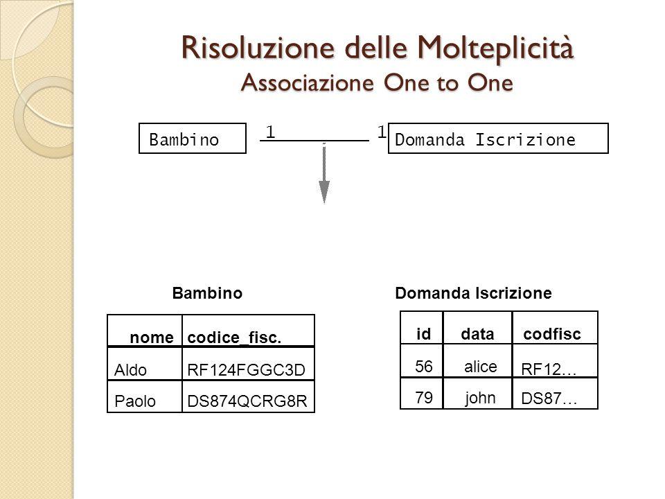 Risoluzione delle Molteplicità Associazione One to One