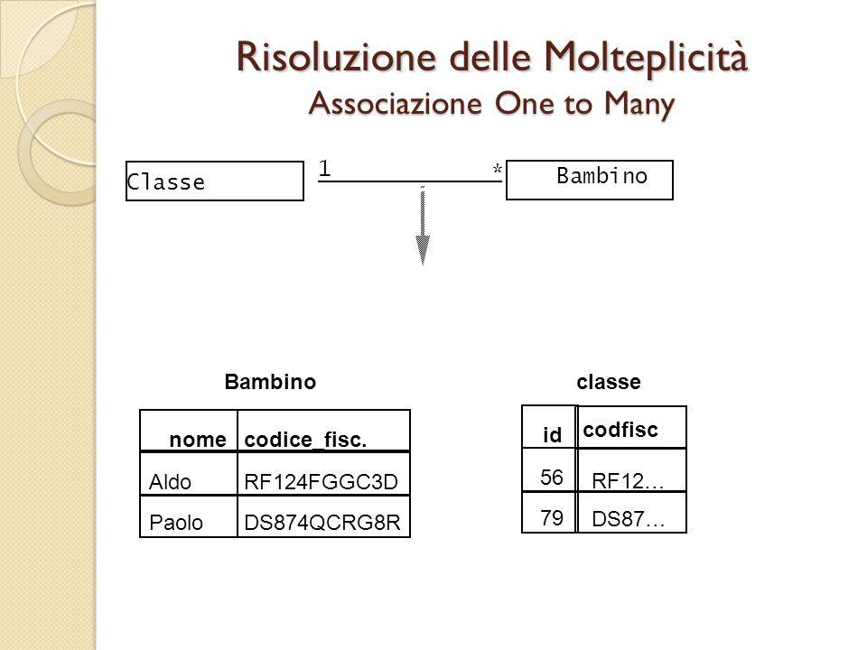 Risoluzione delle Molteplicità Associazione One to Many