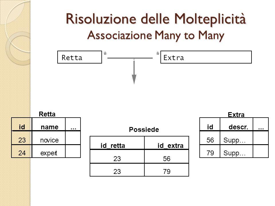 Risoluzione delle Molteplicità Associazione Many to Many