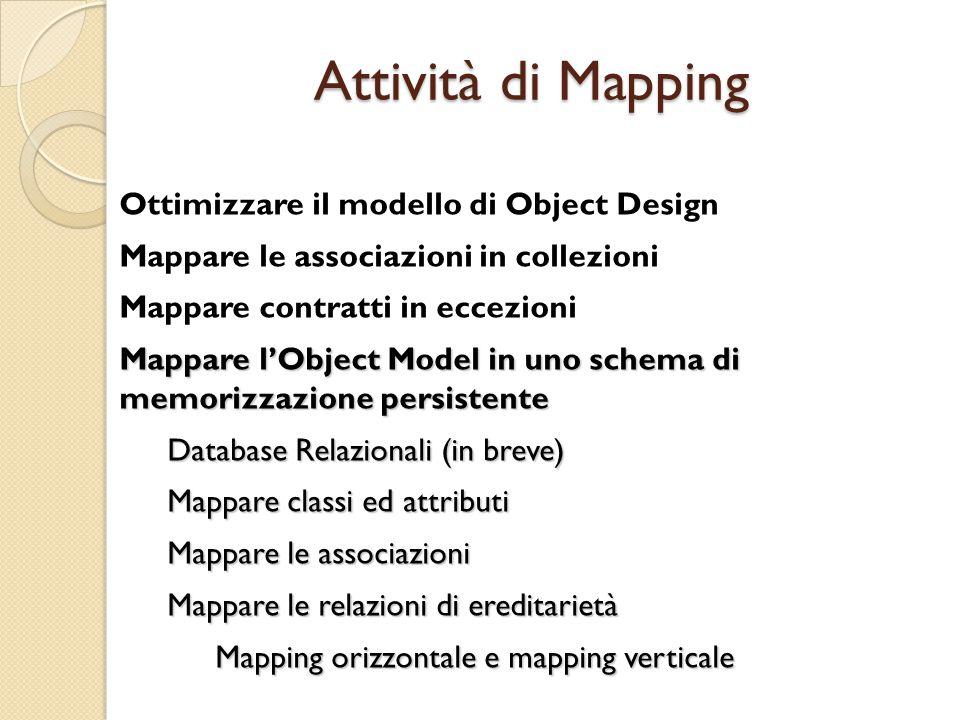 Attività di Mapping Ottimizzare il modello di Object Design