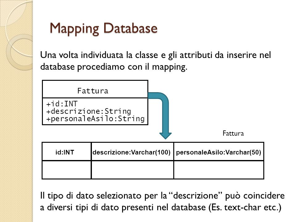Mapping Database