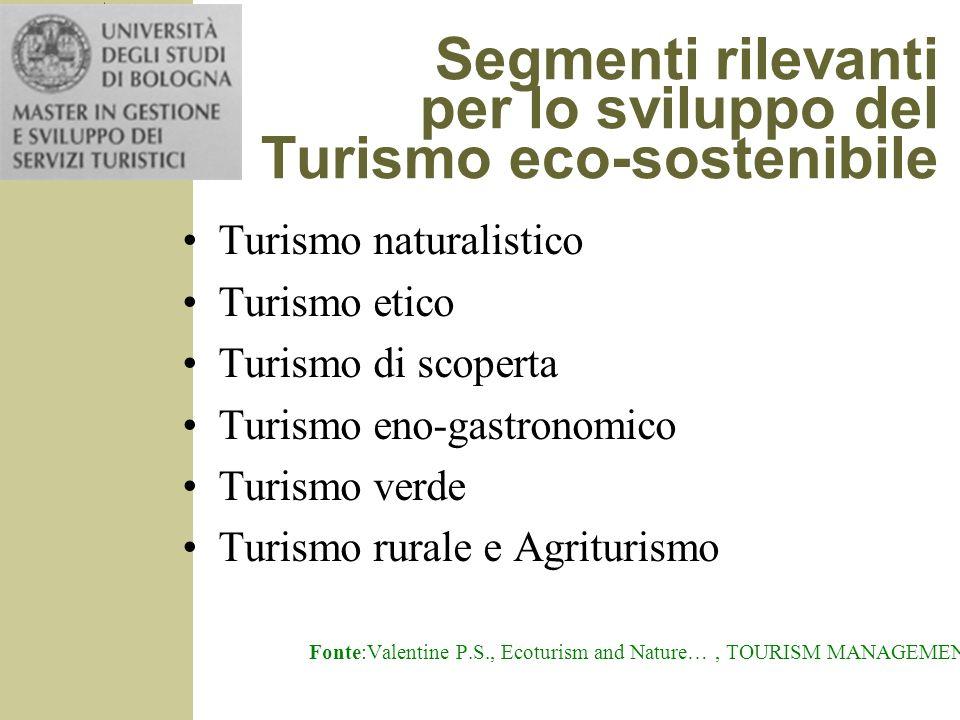 Segmenti rilevanti per lo sviluppo del Turismo eco-sostenibile