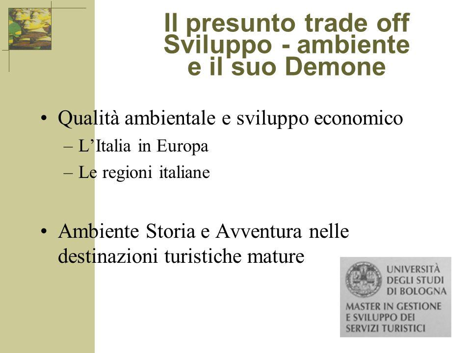 Il presunto trade off Sviluppo - ambiente e il suo Demone