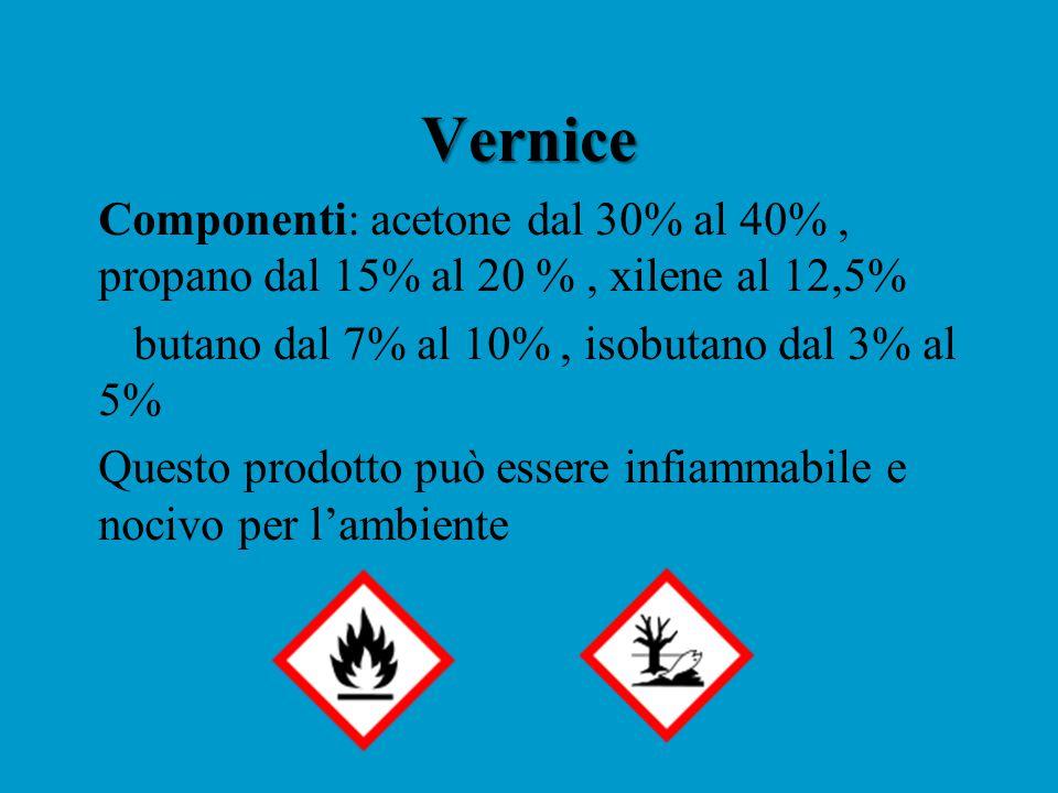 Vernice Componenti: acetone dal 30% al 40% , propano dal 15% al 20 % , xilene al 12,5% butano dal 7% al 10% , isobutano dal 3% al 5%