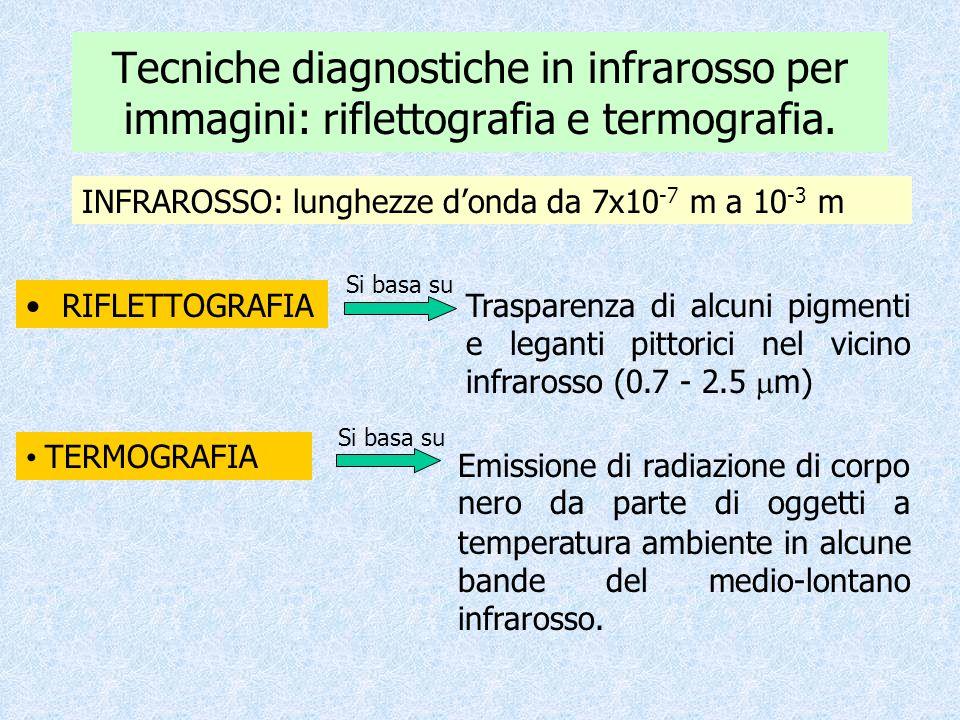 Tecniche diagnostiche in infrarosso per immagini: riflettografia e termografia.