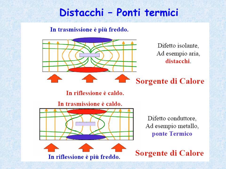 Distacchi – Ponti termici