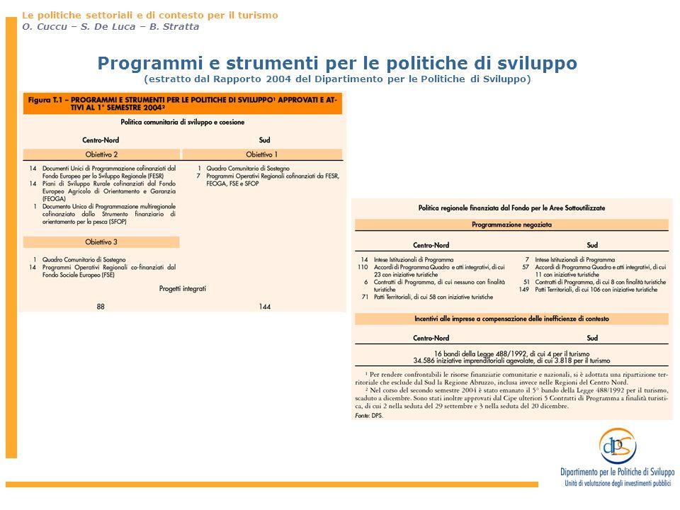 Programmi e strumenti per le politiche di sviluppo