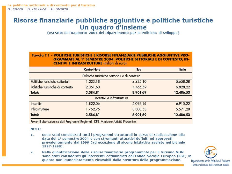 Risorse finanziarie pubbliche aggiuntive e politiche turistiche