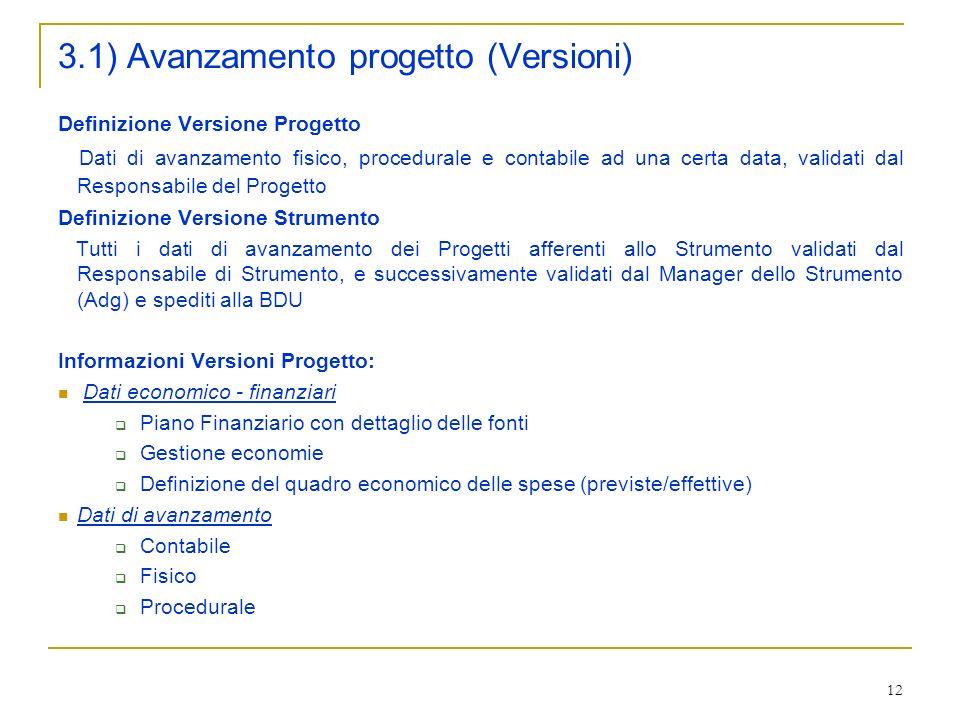 3.1) Avanzamento progetto (Versioni)