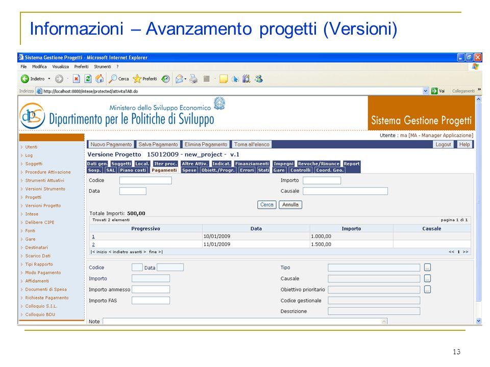 Informazioni – Avanzamento progetti (Versioni)