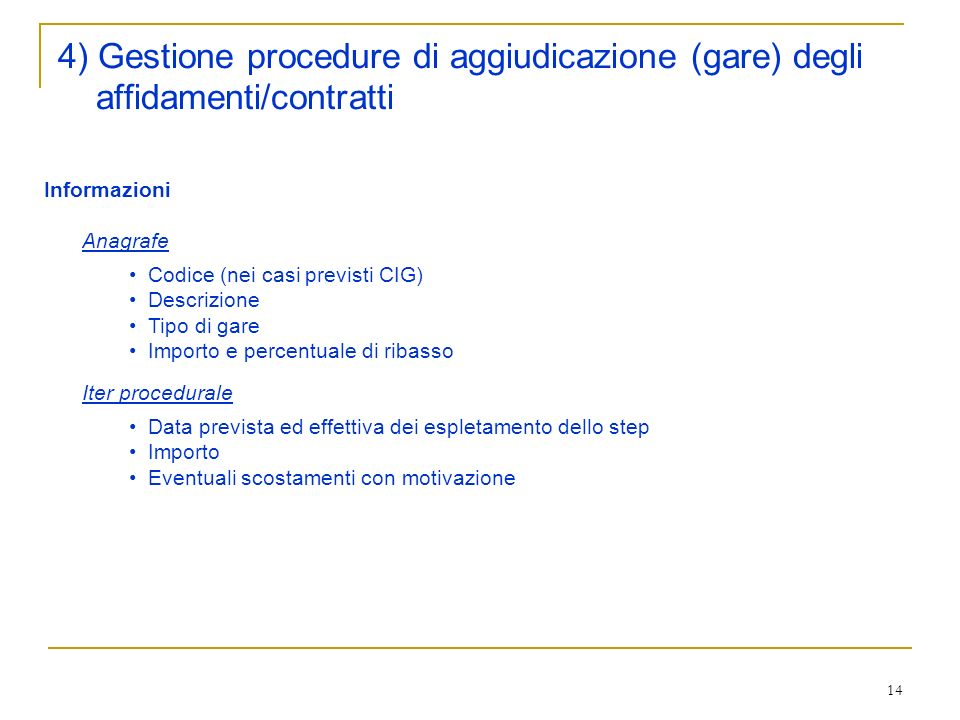 4) Gestione procedure di aggiudicazione (gare) degli affidamenti/contratti