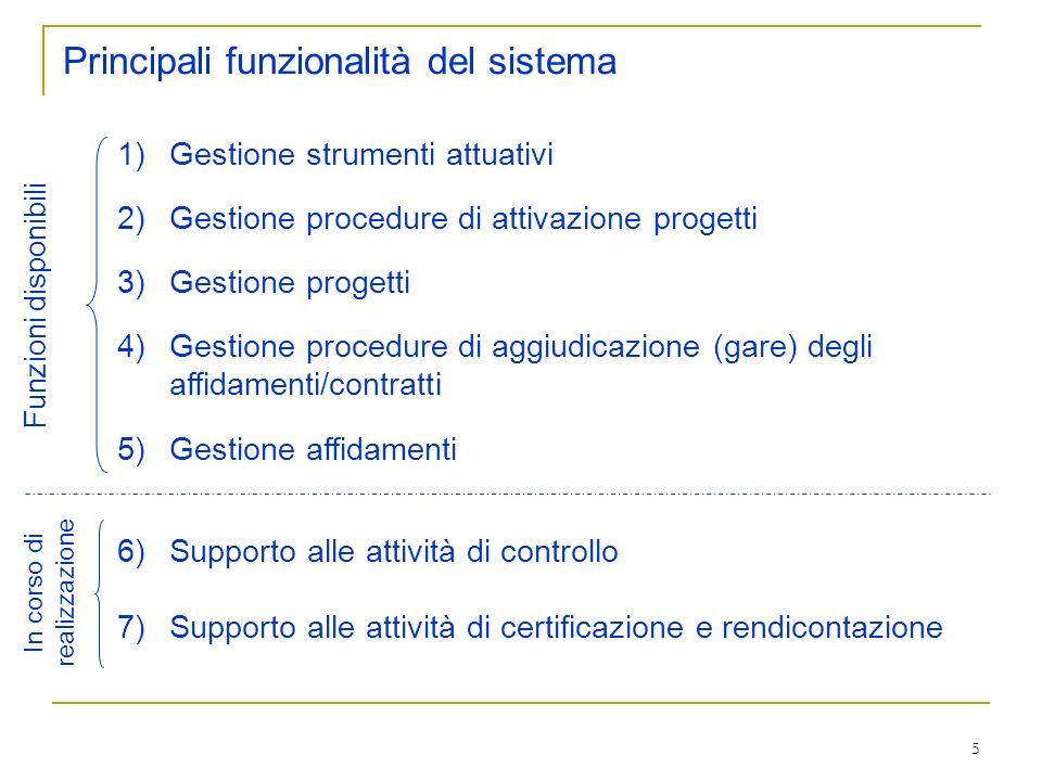 Principali funzionalità del sistema
