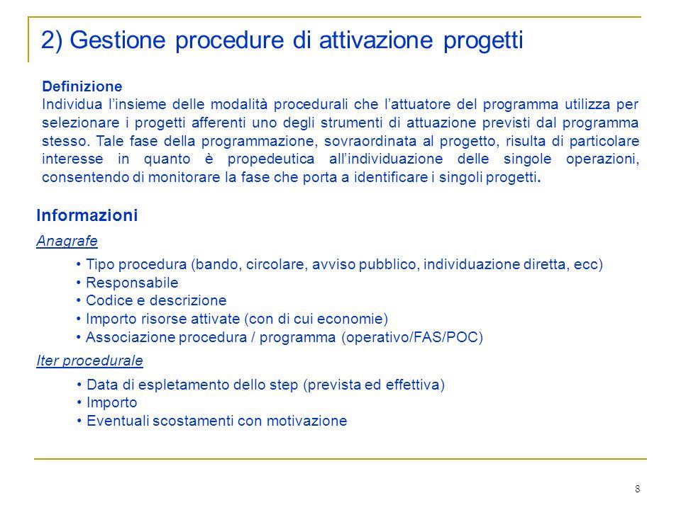 2) Gestione procedure di attivazione progetti