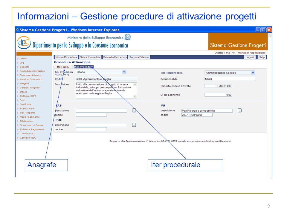 Informazioni – Gestione procedure di attivazione progetti