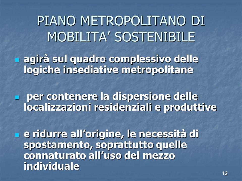 PIANO METROPOLITANO DI MOBILITA' SOSTENIBILE