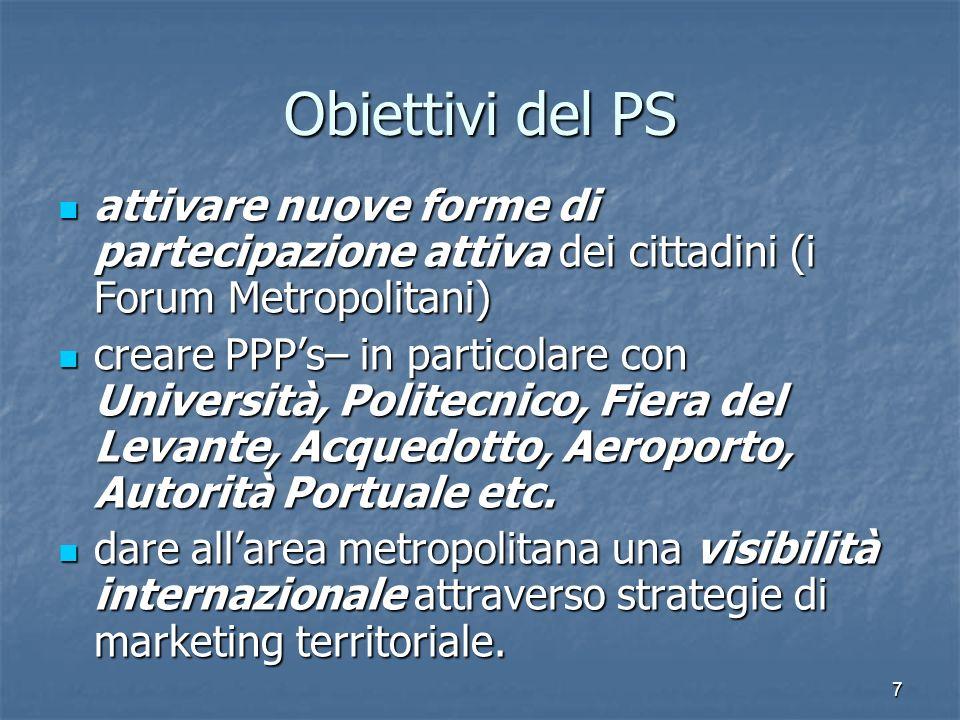 Obiettivi del PS attivare nuove forme di partecipazione attiva dei cittadini (i Forum Metropolitani)
