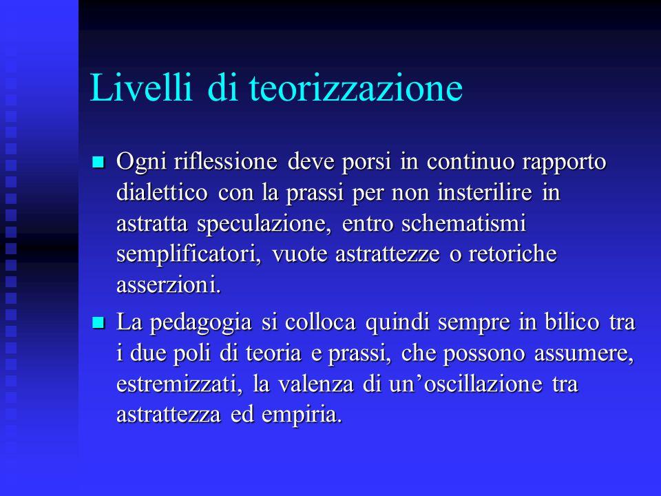 Livelli di teorizzazione